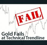 gold fails breackout.jpg