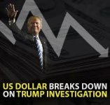 US Dollar Breaks Down on Trump Investigation.jpg